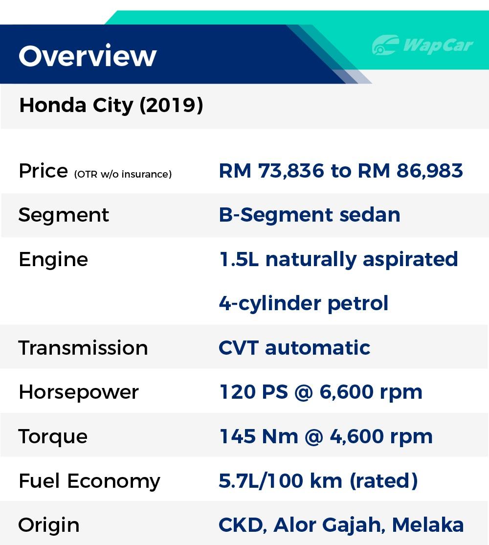 Honda City overview